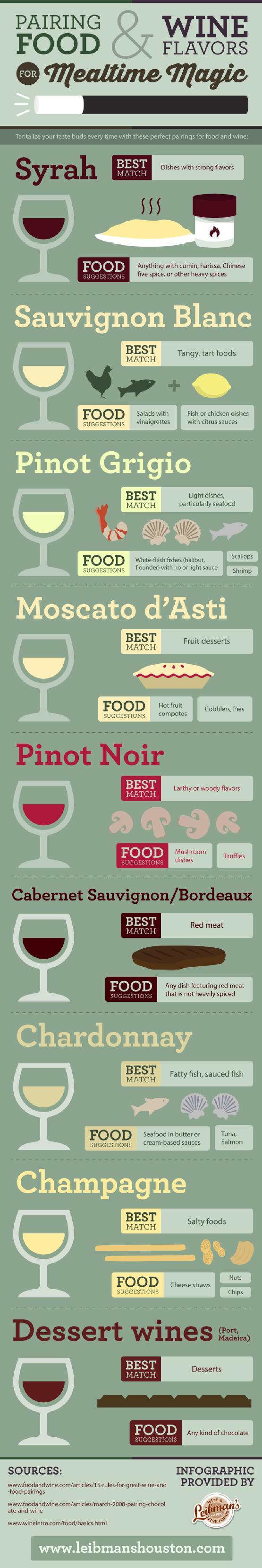 wine pairing info